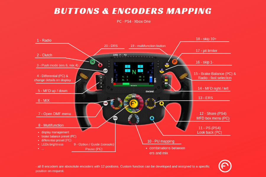 Formula Steering Wheel for PC, PS4, and Xbox one